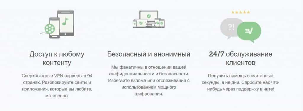 Express VPN для Торрента