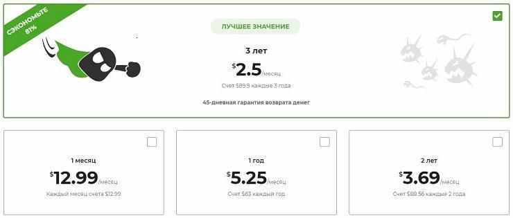 Цены на Cyberghost для ПК