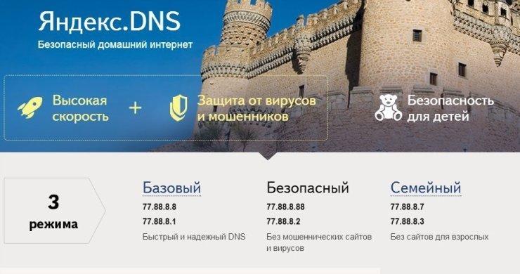 ДНС Яндекса