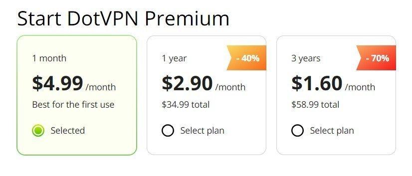 стоимость DotVPN