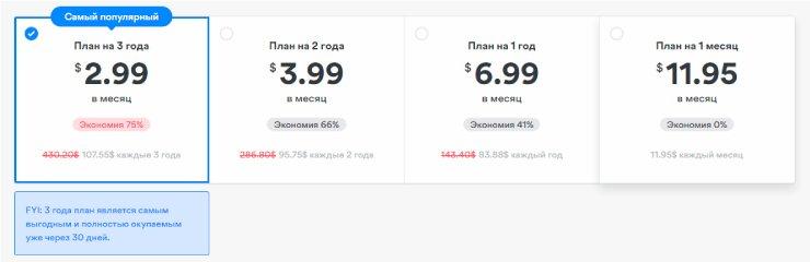 цены Nord VPN