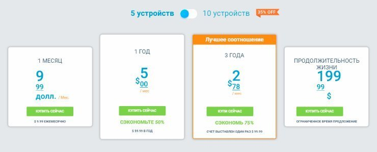 цены Unlimited vpn