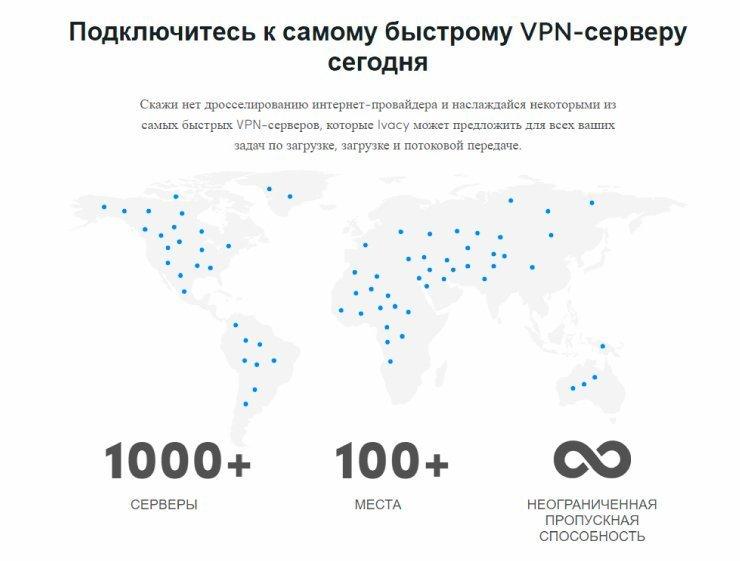 Ivacy VPN о сервисе