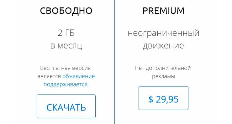 цены Okay Freedom VPN