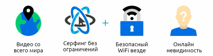 Okay Freedom VPN возможности