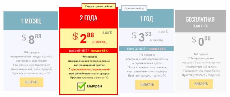 Trust Zone vpn цены